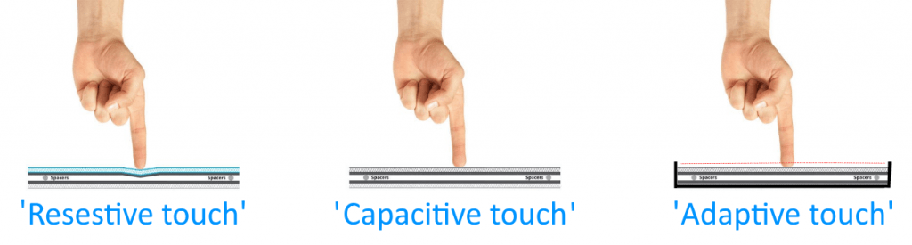 Wat is capacitive touch
