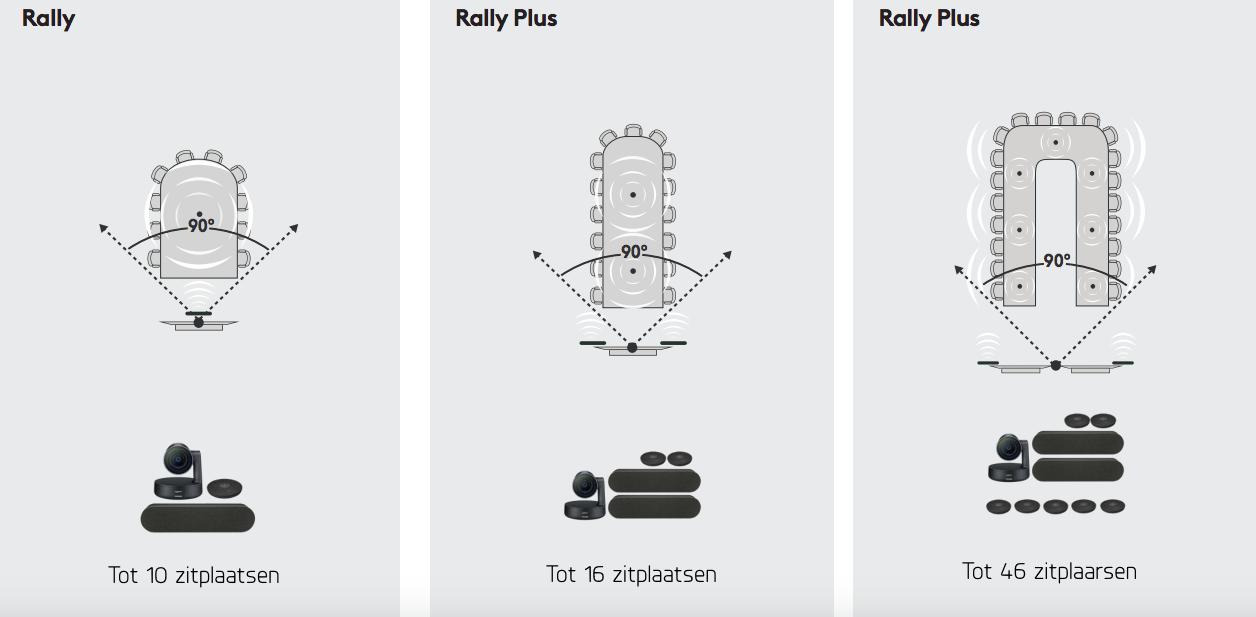 Logitech Rally