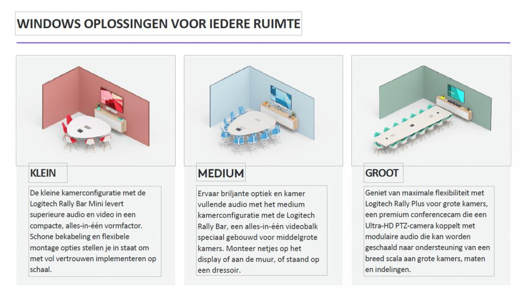 Logitech Room solutions - Verschillende ruimtes