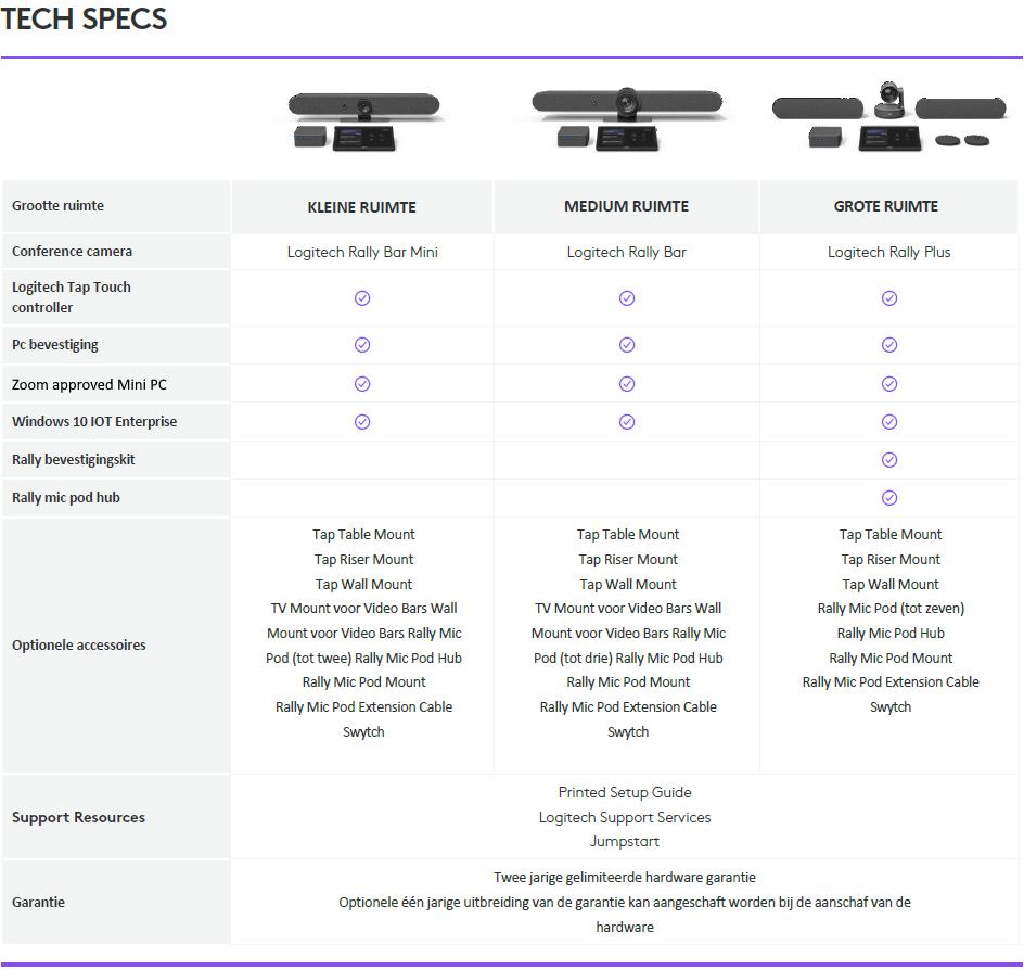 Opties Logitech Solutions - Zoom